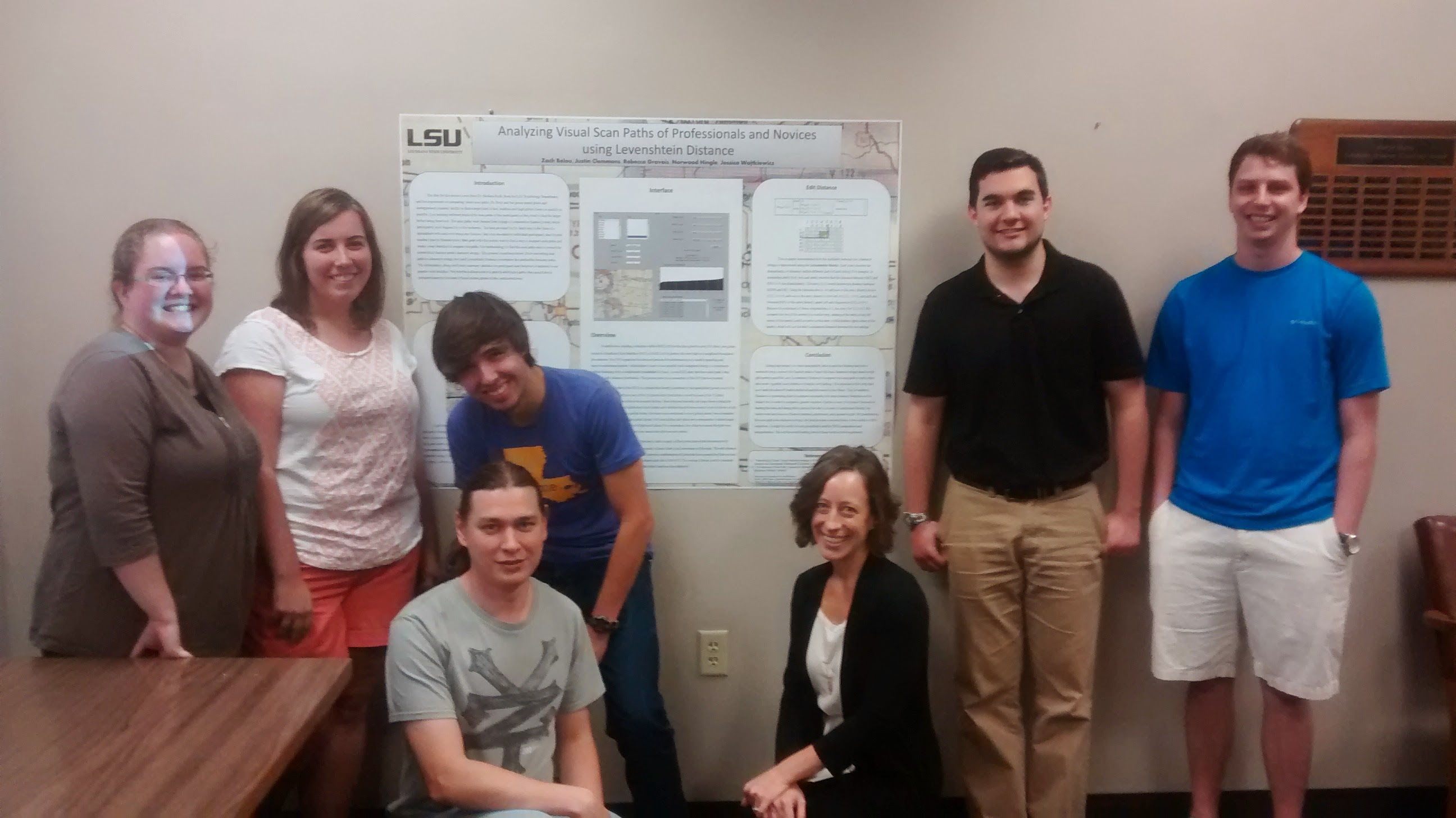 Eye Tracking Project Group