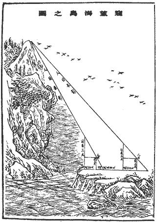The Sea Island Problem